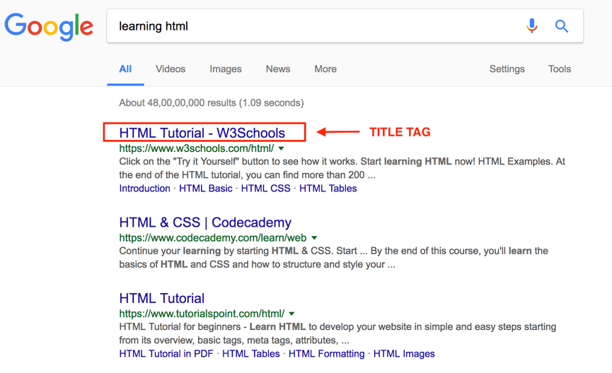 Title Tag explained in detail