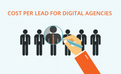 What is the Cost Per Lead for Digital Agencies from different channels?