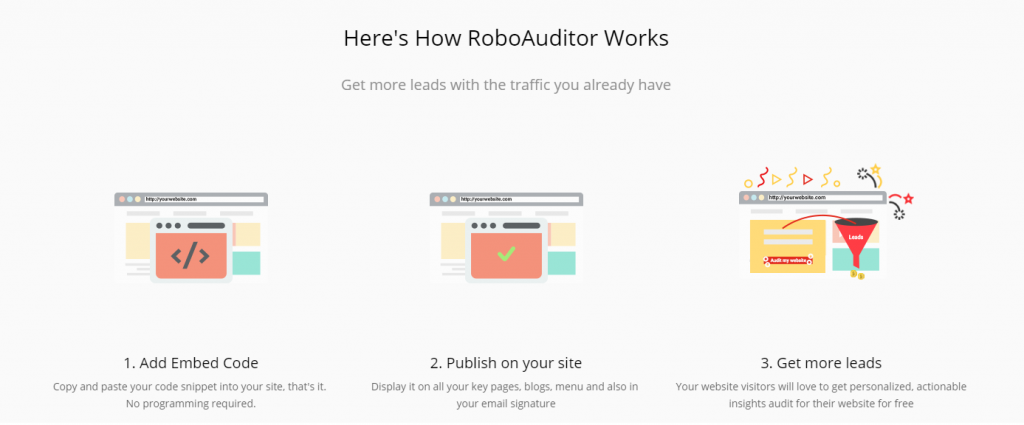 SEO audit Tool Working