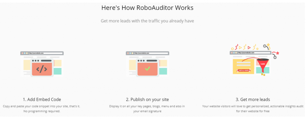 RoboAuditor Working